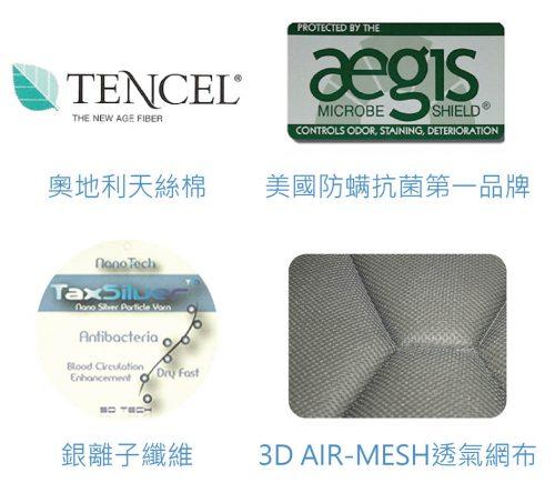 專業生產床墊專用布料